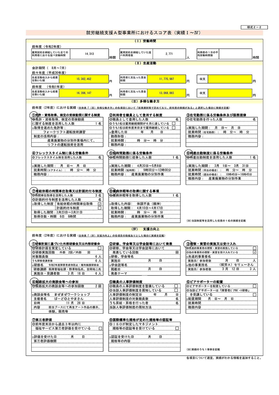 就労継続支援A型事業所におけるスコア表(実績Ⅰ~Ⅳ)